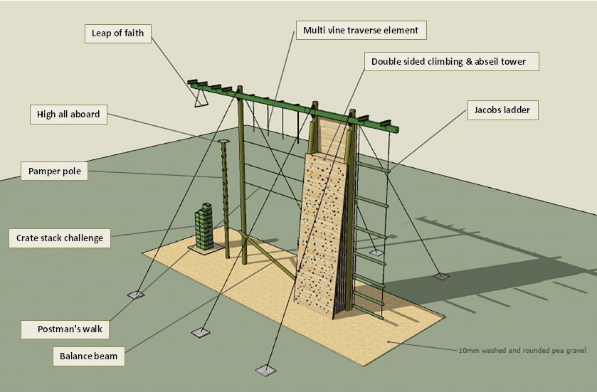 High Challenge Course at Bonaly
